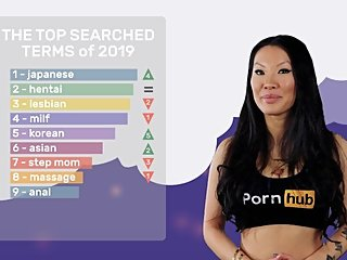 Pornhub's 2019 Year In Review with Asa Akira - Top Searches and Categories